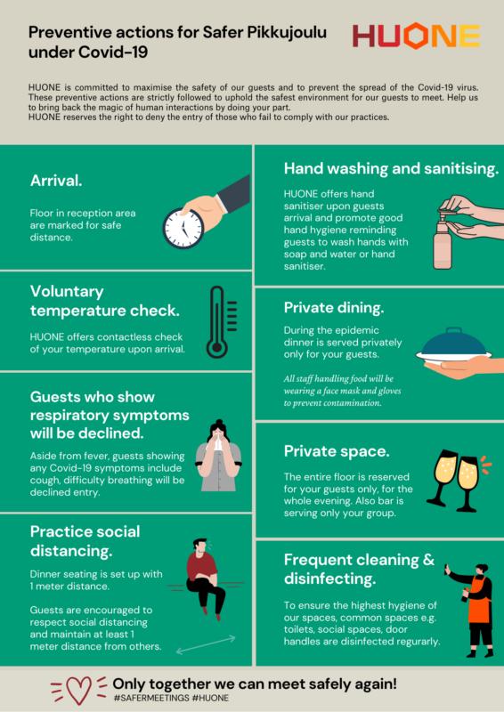 huone-coronavirus-preventive-actions-for-pikkujoulu